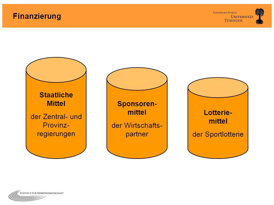 Finanzierung Staatliche Mittel der Zentral- und Provinz-regierungen