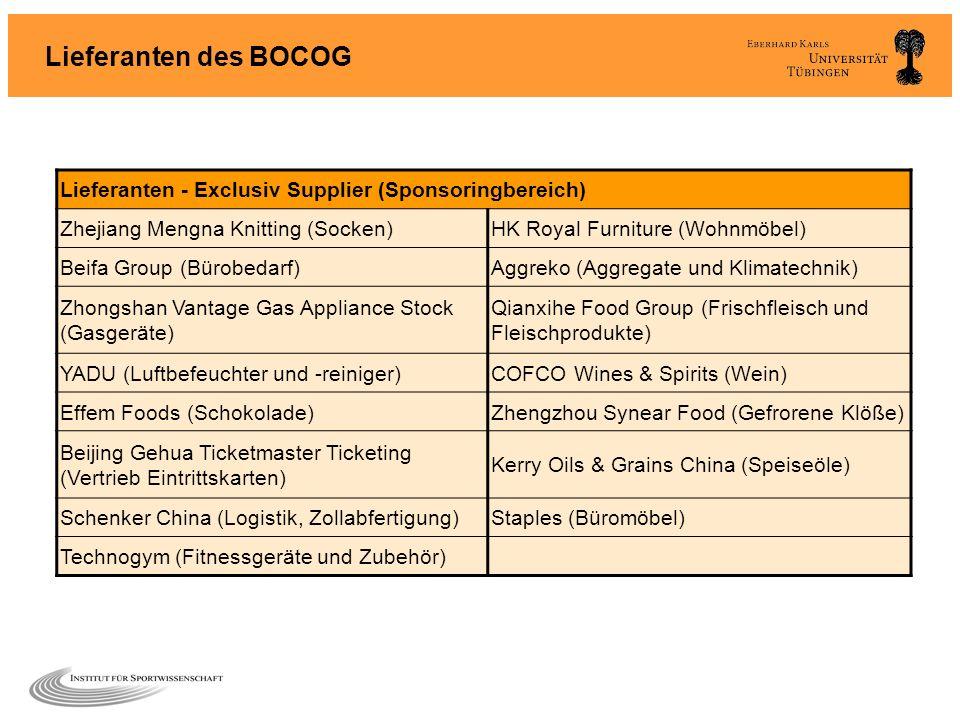 Lieferanten des BOCOG Lieferanten - Exclusiv Supplier (Sponsoringbereich) Zhejiang Mengna Knitting (Socken)