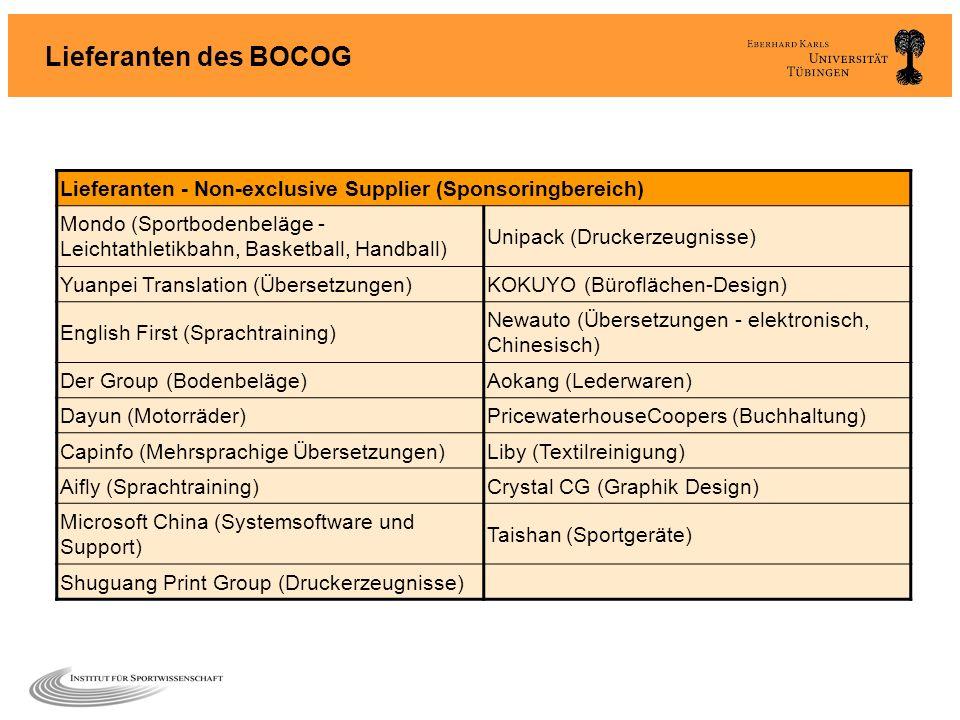 Lieferanten des BOCOGLieferanten - Non-exclusive Supplier (Sponsoringbereich) Mondo (Sportbodenbeläge - Leichtathletikbahn, Basketball, Handball)
