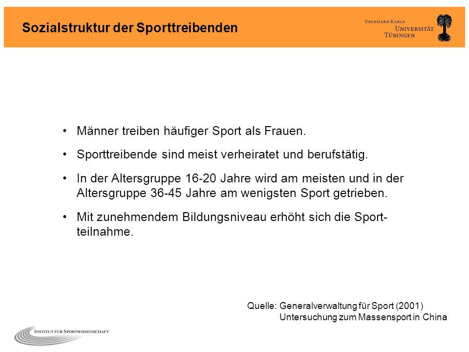 Sozialstruktur der Sporttreibenden
