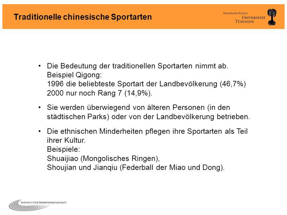 Traditionelle chinesische Sportarten