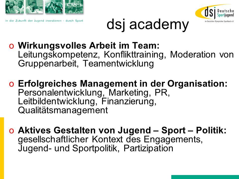 dsj academy Wirkungsvolles Arbeit im Team: Leitungskompetenz, Konflikttraining, Moderation von Gruppenarbeit, Teamentwicklung.