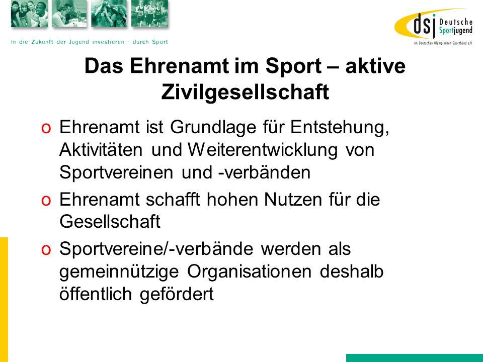 Das Ehrenamt im Sport – aktive Zivilgesellschaft
