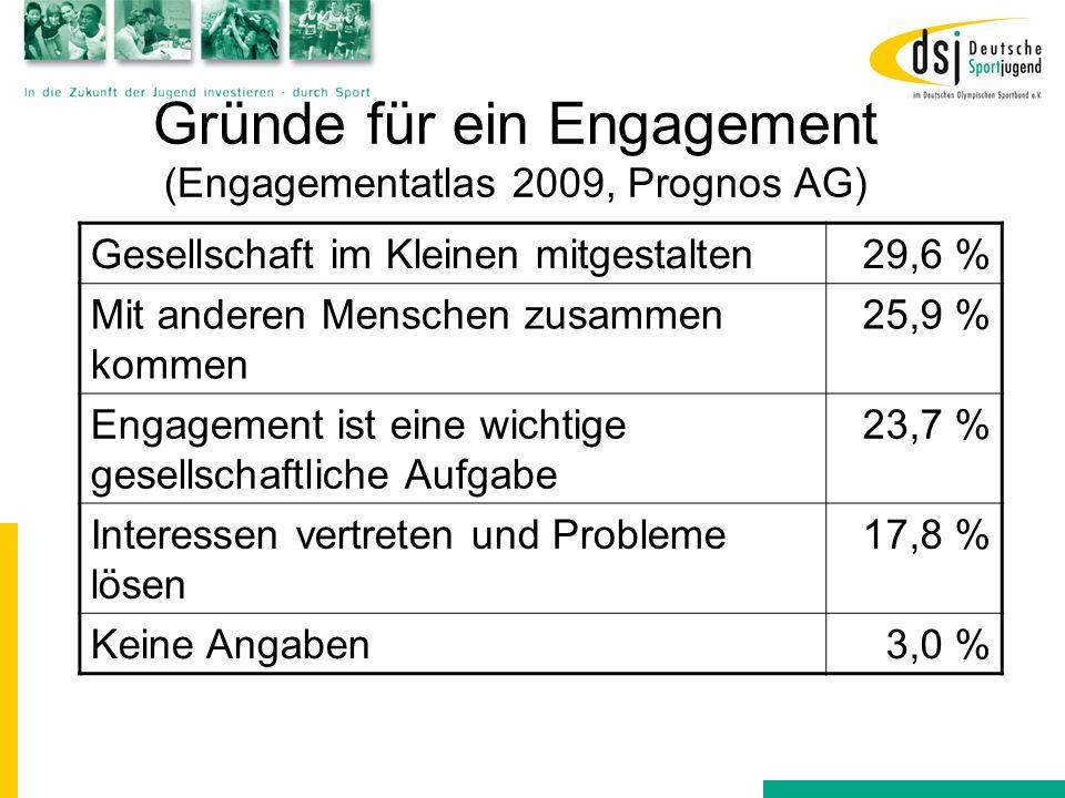 Gründe für ein Engagement (Engagementatlas 2009, Prognos AG)