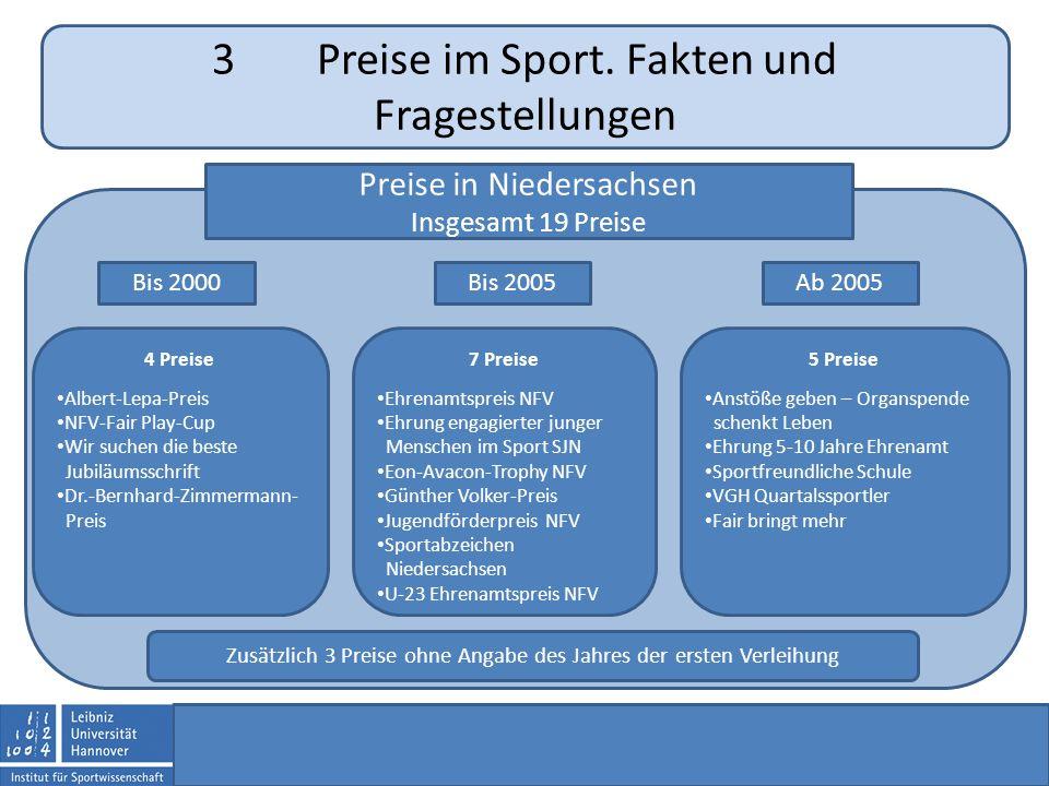 3 Preise im Sport. Fakten und Fragestellungen