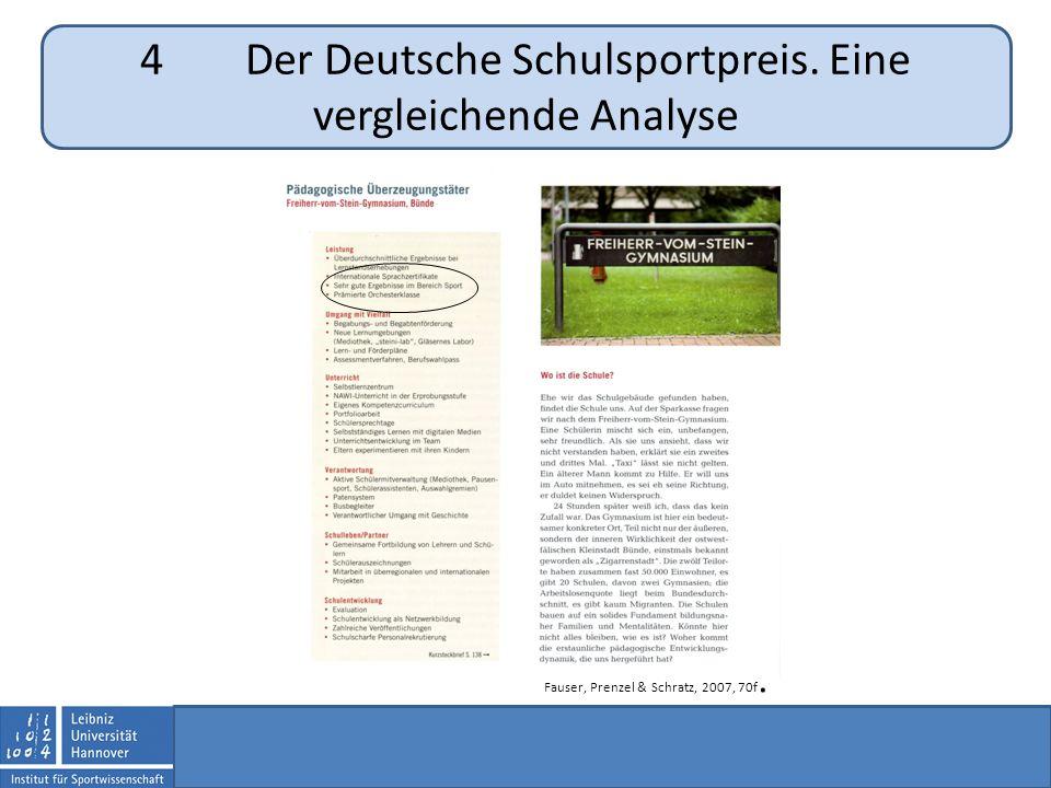 4 Der Deutsche Schulsportpreis. Eine vergleichende Analyse