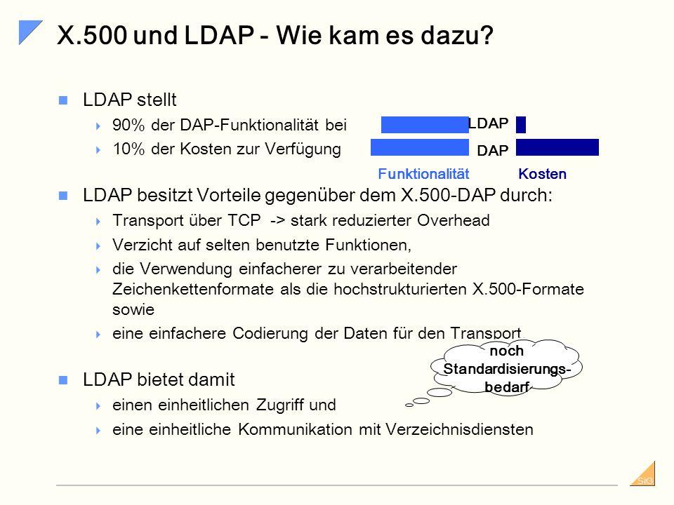 X.500 und LDAP - Wie kam es dazu