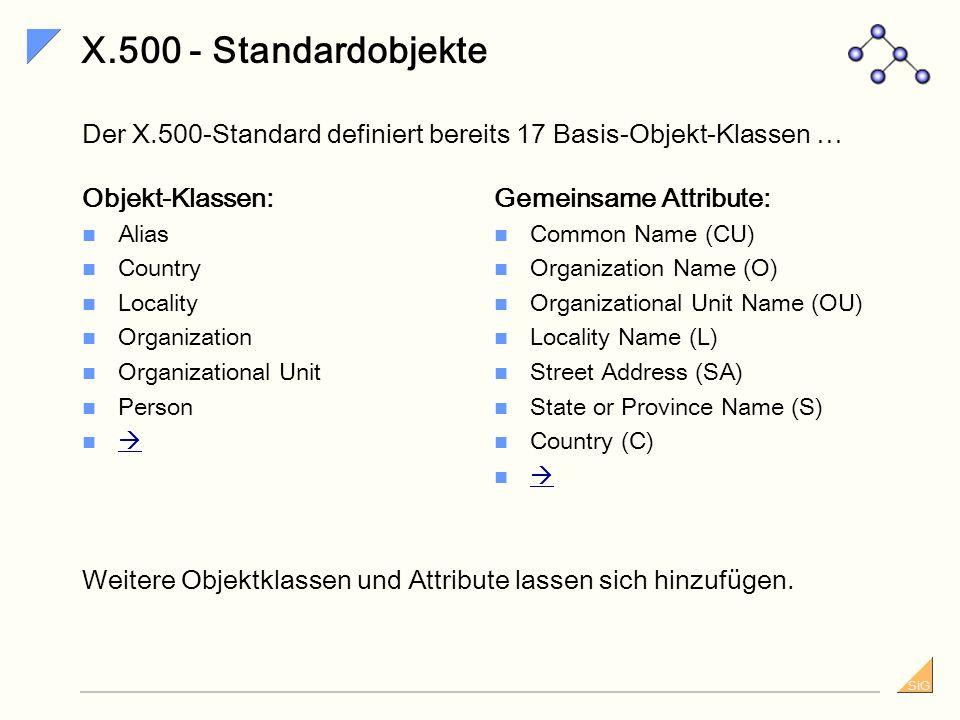X.500 - Standardobjekte Der X.500-Standard definiert bereits 17 Basis-Objekt-Klassen … Objekt-Klassen: