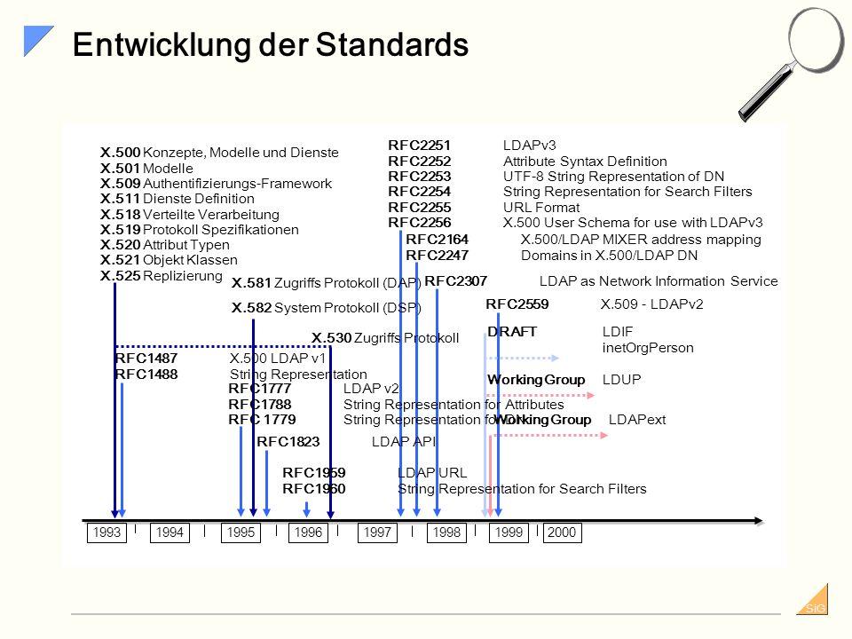 Entwicklung der Standards