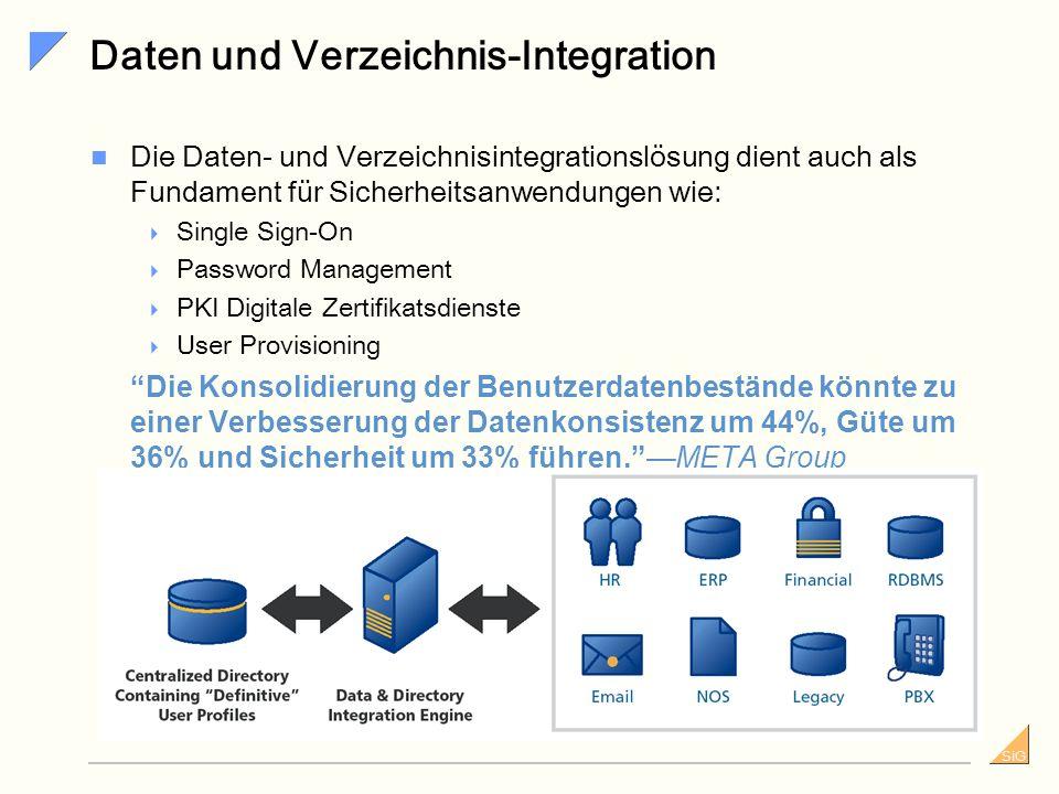 Daten und Verzeichnis-Integration