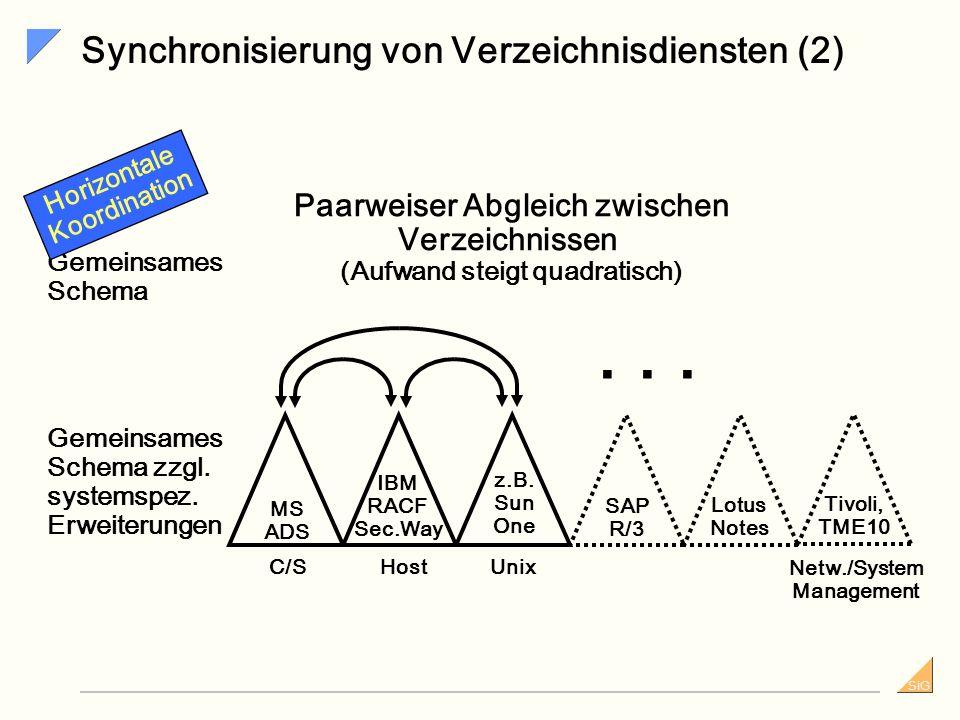 Synchronisierung von Verzeichnisdiensten (2)