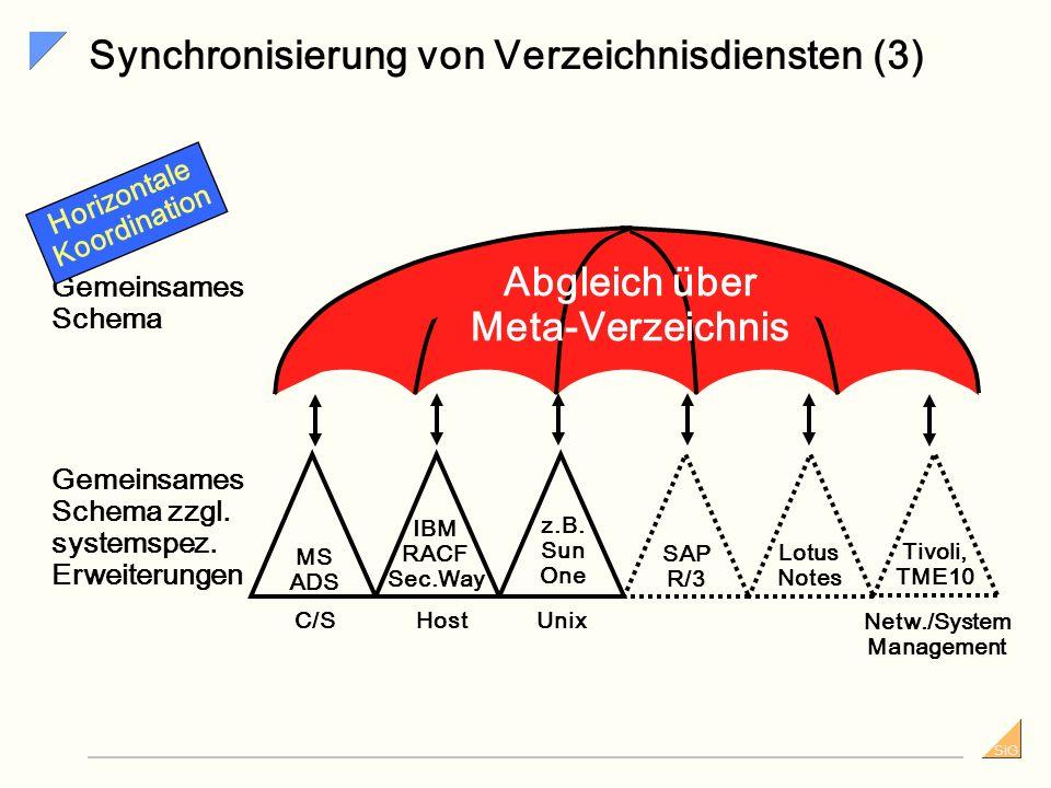 Synchronisierung von Verzeichnisdiensten (3)