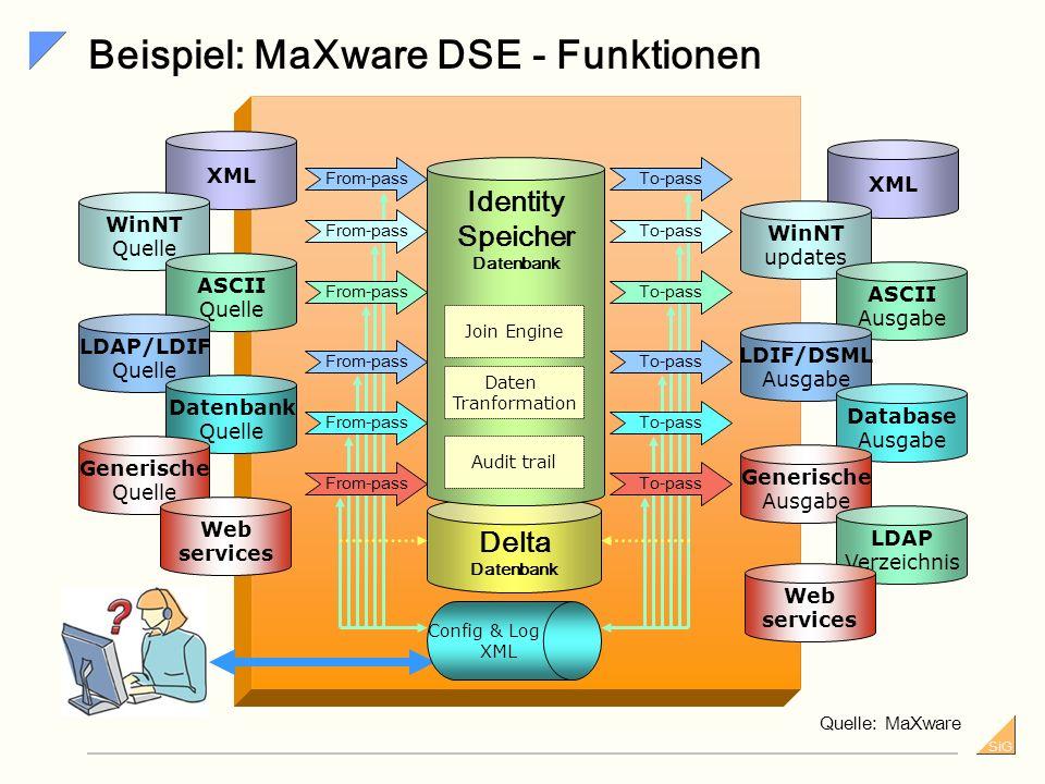 Beispiel: MaXware DSE - Funktionen