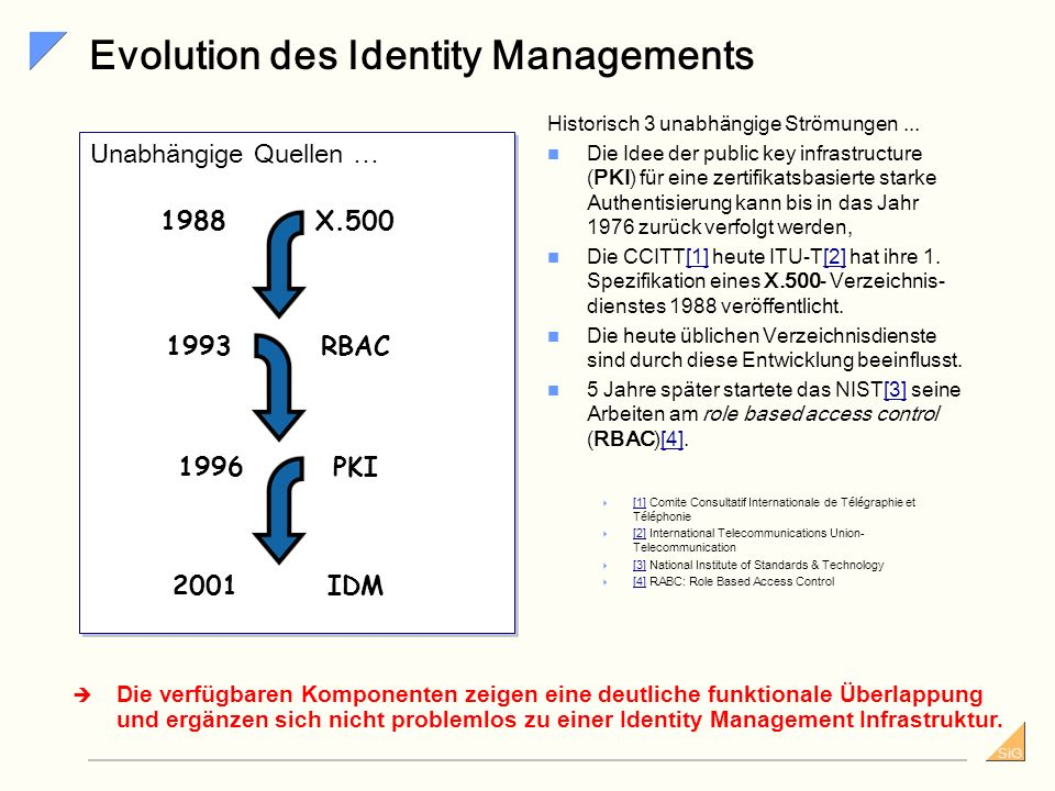 Evolution des Identity Managements