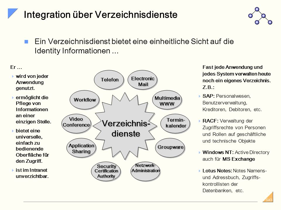 Integration über Verzeichnisdienste