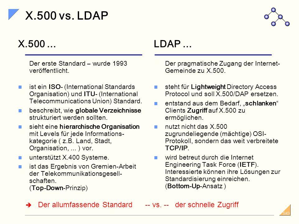 X.500 vs. LDAP X.500 ... Der erste Standard – wurde 1993 veröffentlicht.