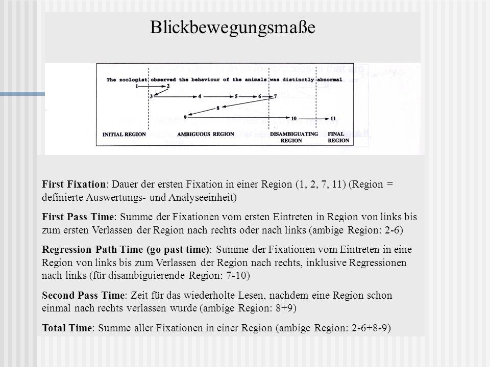 Blickbewegungsmaße First Fixation: Dauer der ersten Fixation in einer Region (1, 2, 7, 11) (Region = definierte Auswertungs- und Analyseeinheit)