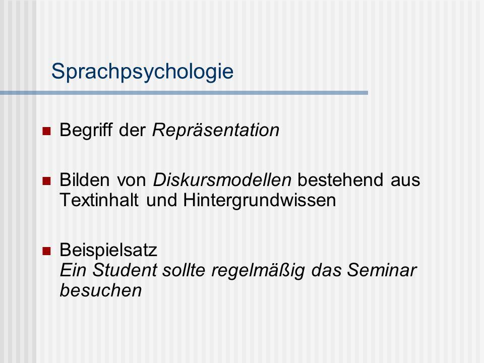 Sprachpsychologie Begriff der Repräsentation