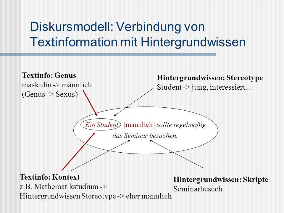 Diskursmodell: Verbindung von Textinformation mit Hintergrundwissen