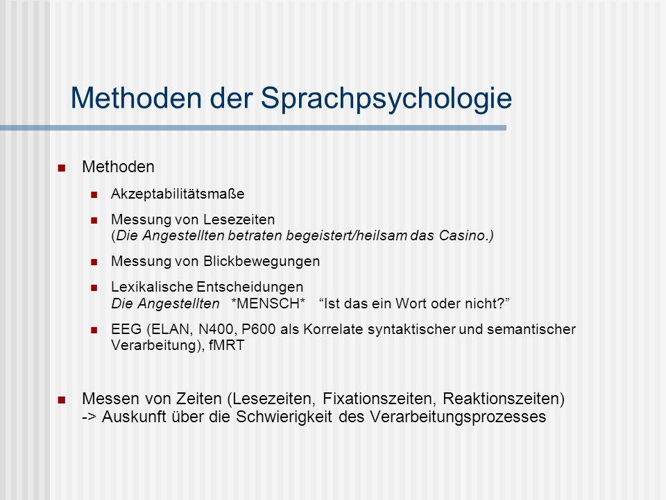 Methoden der Sprachpsychologie