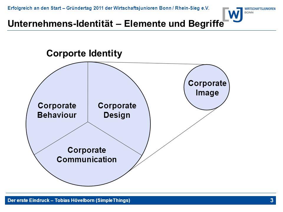Unternehmens-Identität – Elemente und Begriffe
