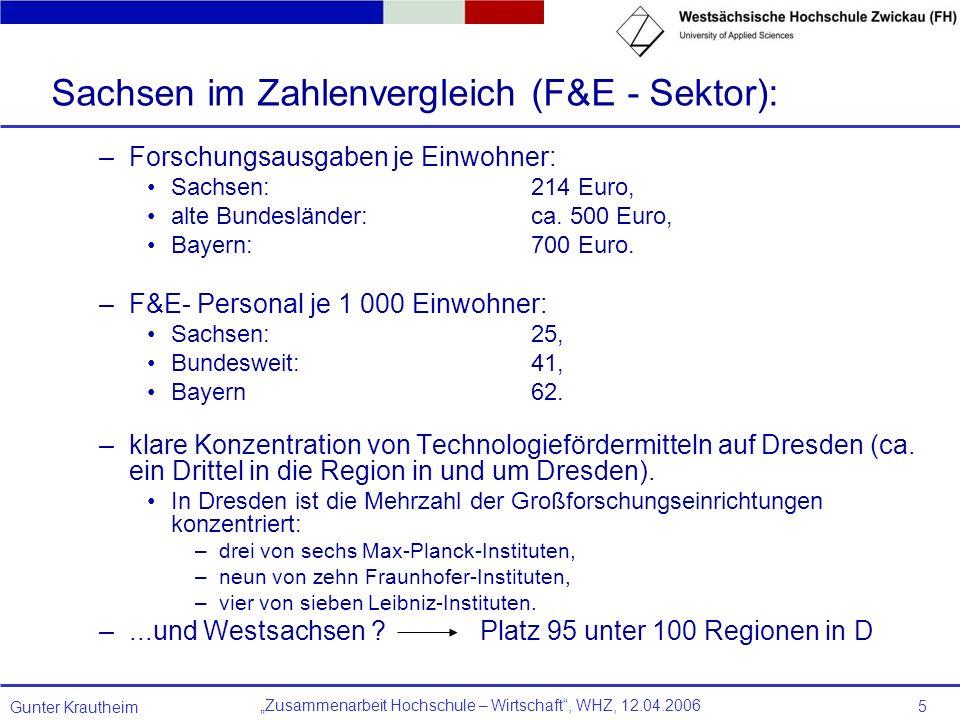 Sachsen im Zahlenvergleich (F&E - Sektor):