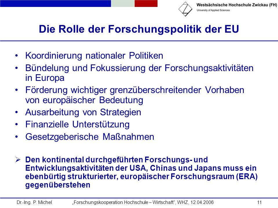 Die Rolle der Forschungspolitik der EU