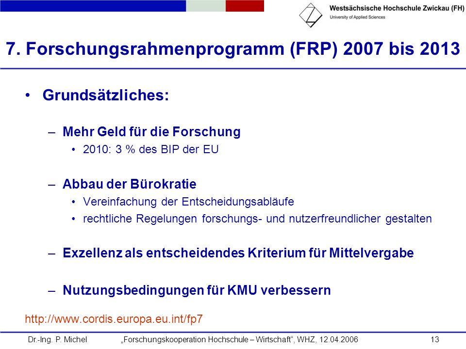 7. Forschungsrahmenprogramm (FRP) 2007 bis 2013