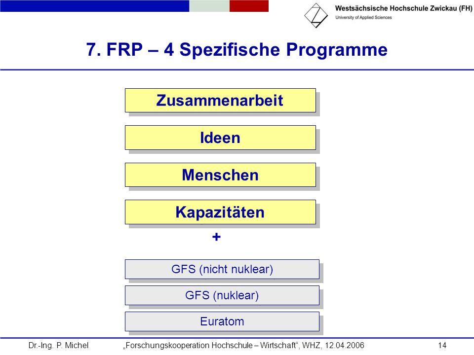 7. FRP – 4 Spezifische Programme