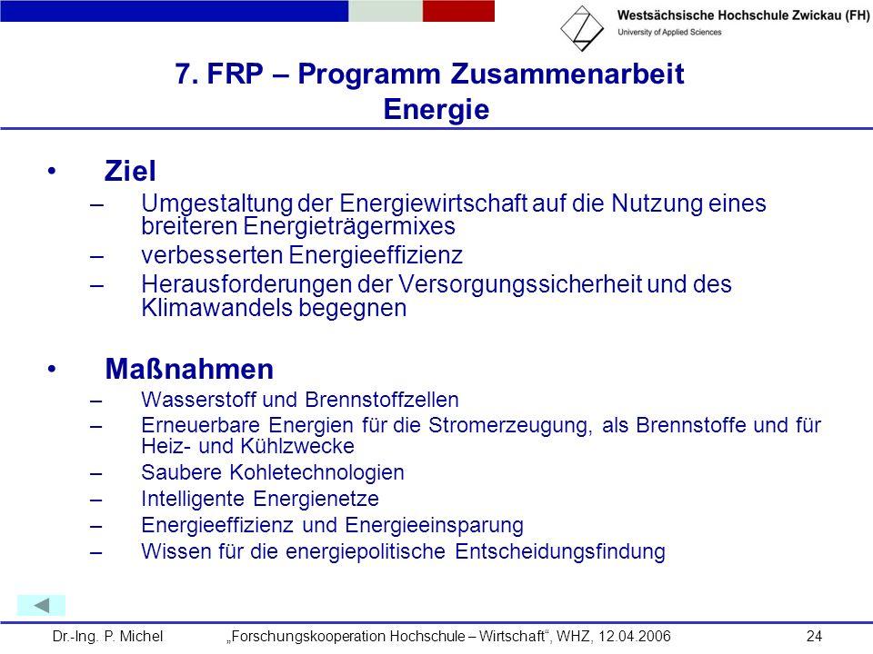 7. FRP – Programm Zusammenarbeit Energie