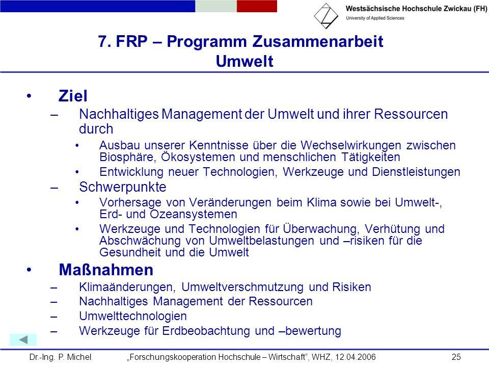 7. FRP – Programm Zusammenarbeit Umwelt