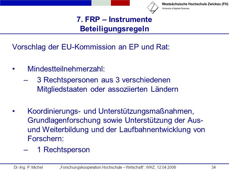 7. FRP – Instrumente Beteiligungsregeln