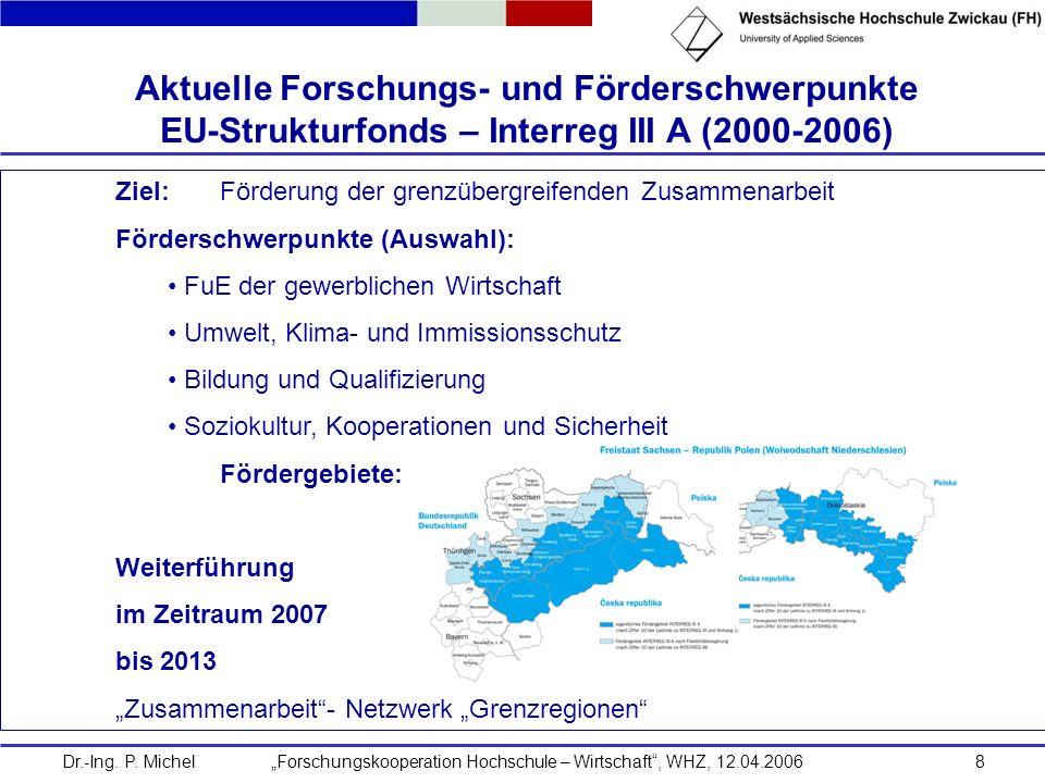Aktuelle Forschungs- und Förderschwerpunkte EU-Strukturfonds – Interreg III A (2000-2006)