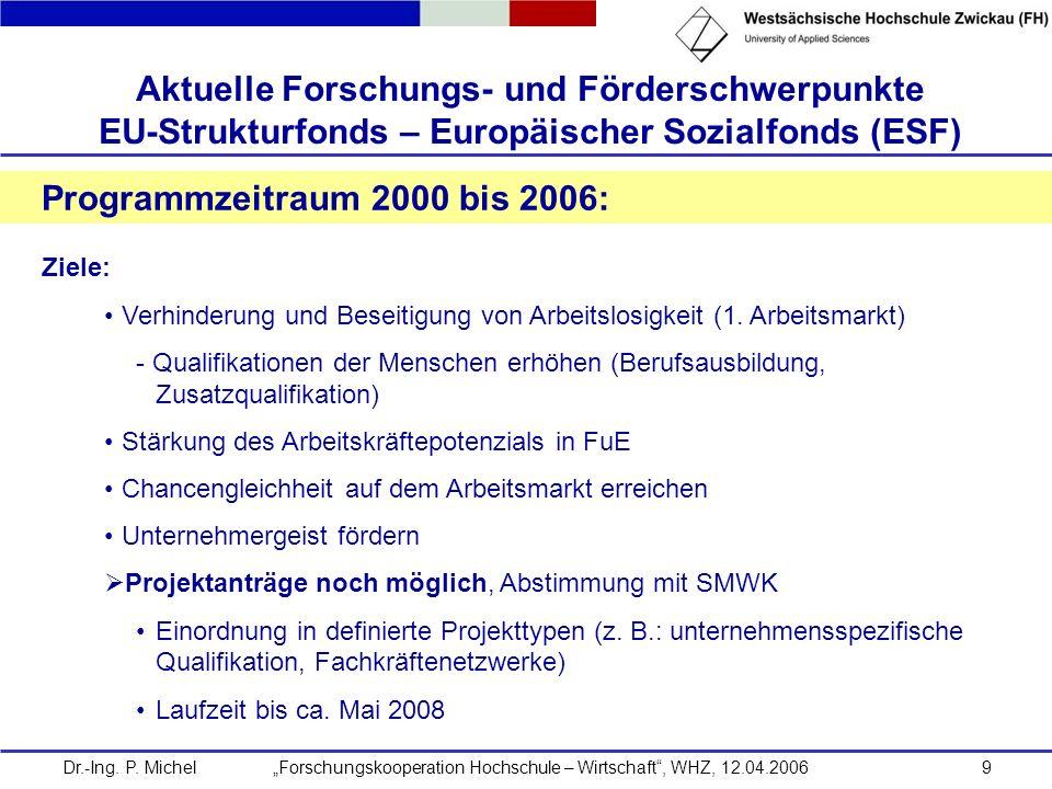 Programmzeitraum 2000 bis 2006:
