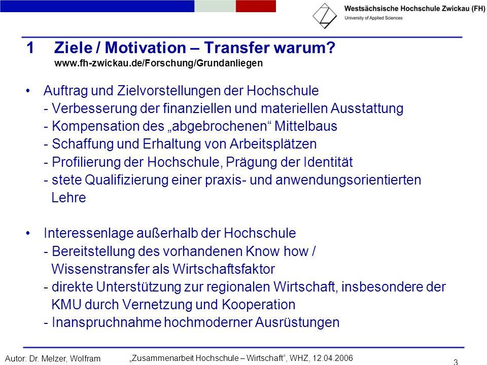 Ziele / Motivation – Transfer warum. www. fh-zwickau