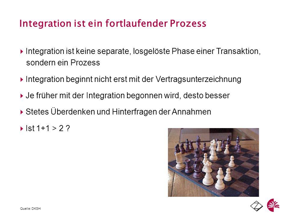 Integration ist ein fortlaufender Prozess
