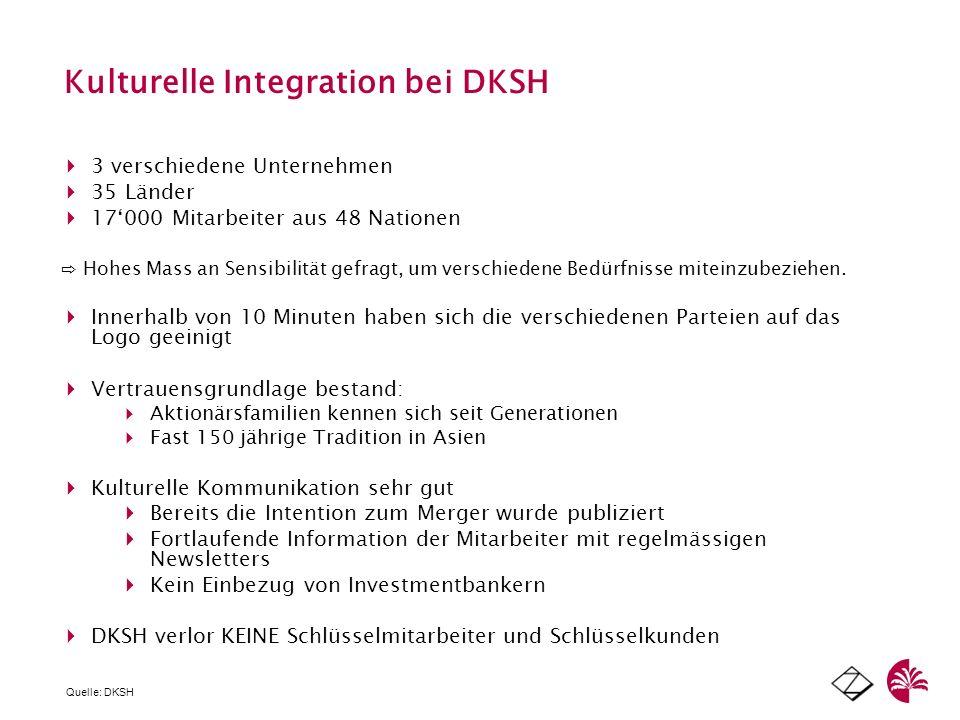 Kulturelle Integration bei DKSH