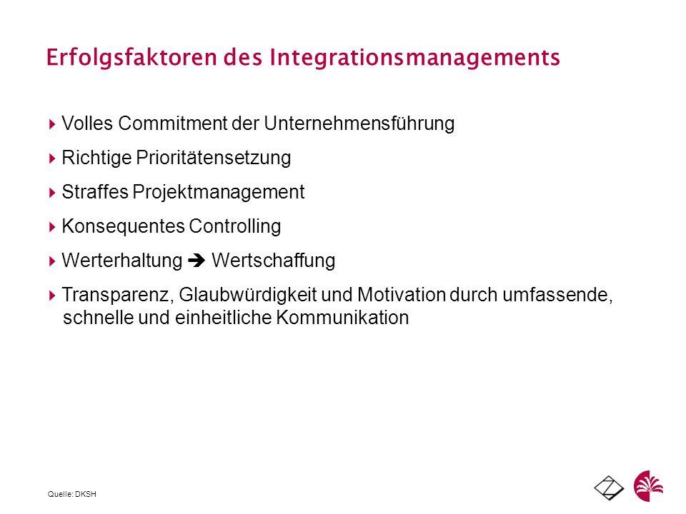 Erfolgsfaktoren des Integrationsmanagements