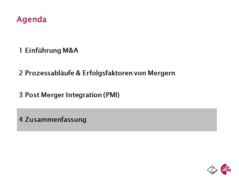 Agenda 1 Einführung M&A 2 Prozessabläufe & Erfolgsfaktoren von Mergern