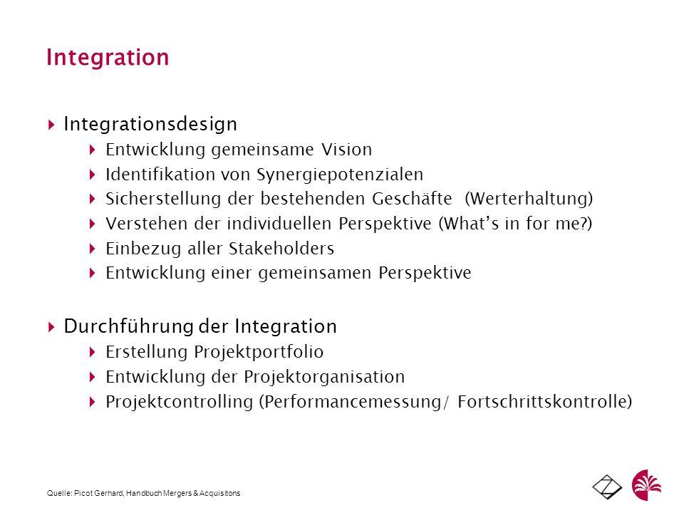 Integration Integrationsdesign Durchführung der Integration