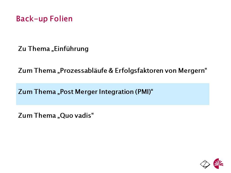 """Back-up Folien Zu Thema """"Einführung"""