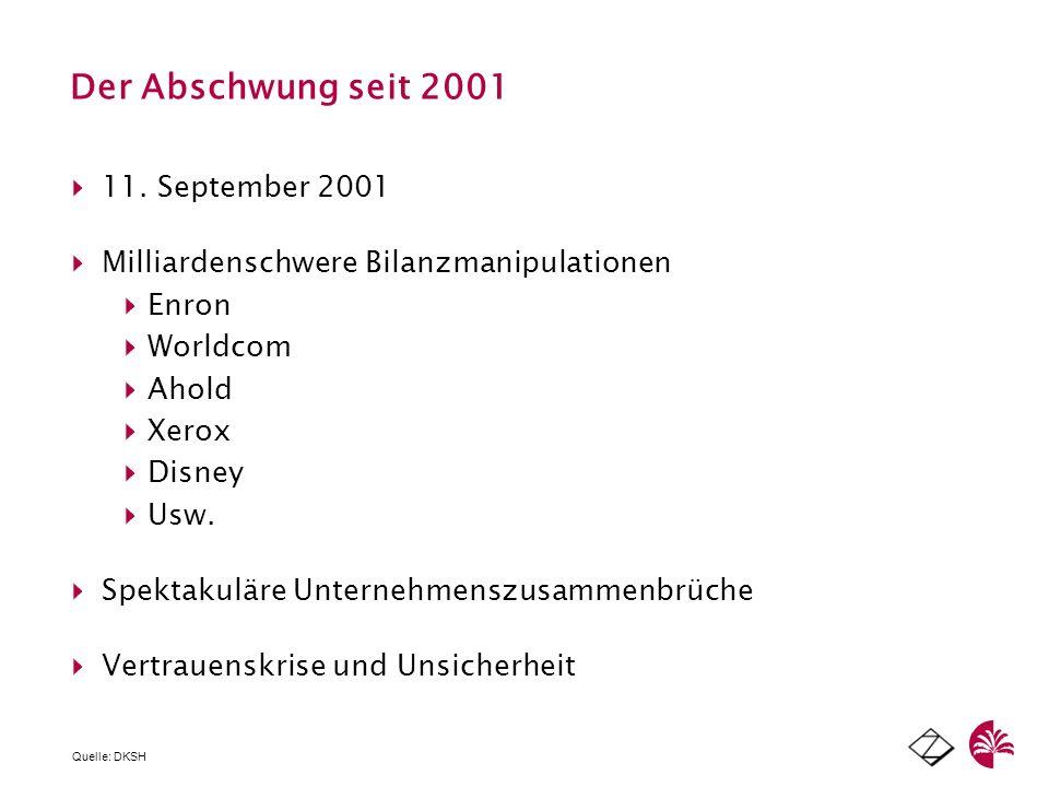 Der Abschwung seit 2001 11. September 2001