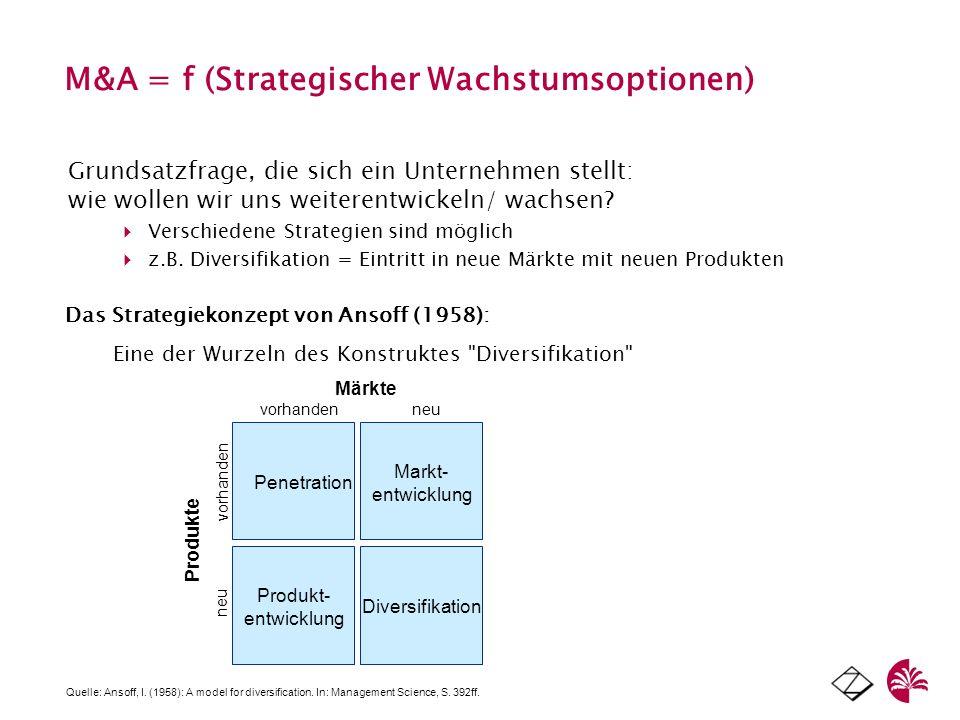 M&A = f (Strategischer Wachstumsoptionen)