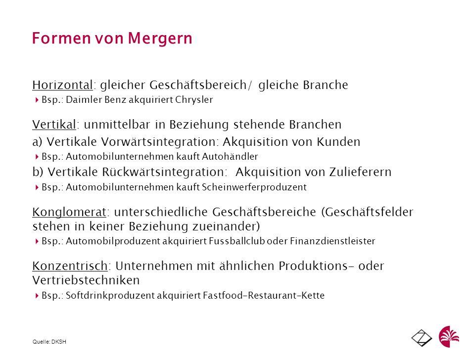 Formen von Mergern Horizontal: gleicher Geschäftsbereich/ gleiche Branche. Bsp.: Daimler Benz akquiriert Chrysler.