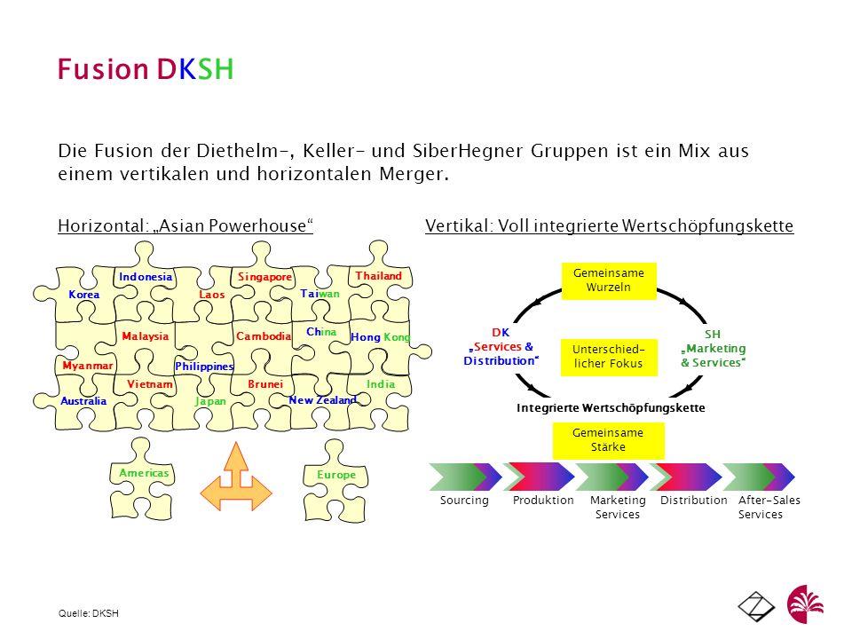 Fusion DKSH Die Fusion der Diethelm-, Keller- und SiberHegner Gruppen ist ein Mix aus einem vertikalen und horizontalen Merger.