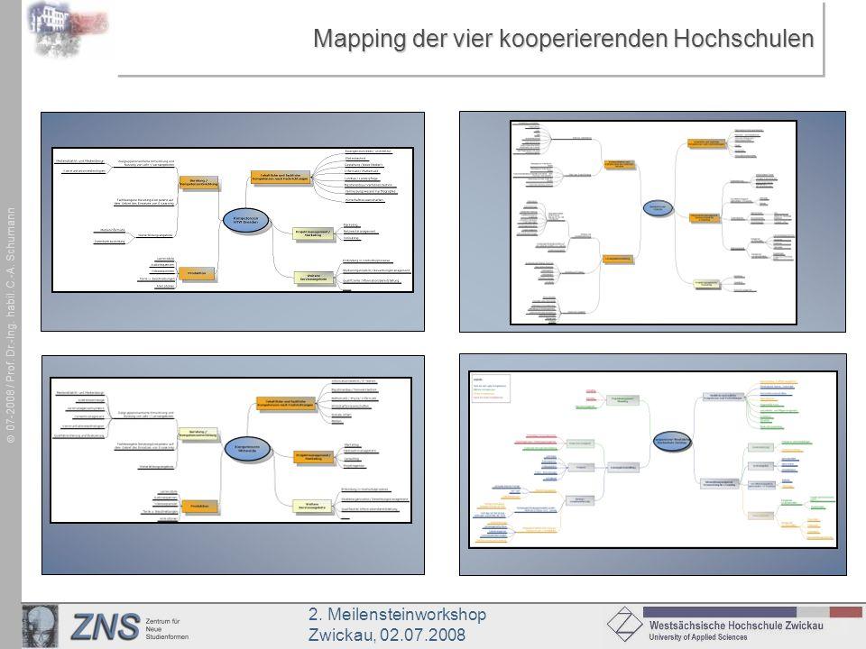 Mapping der vier kooperierenden Hochschulen