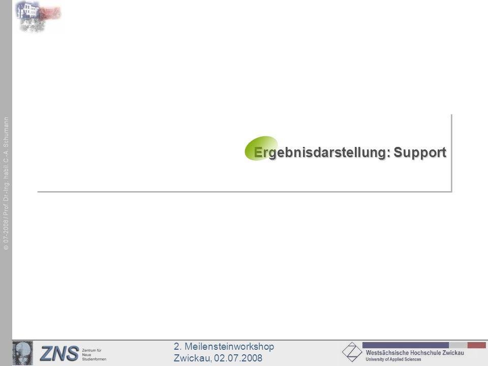 Ergebnisdarstellung: Support