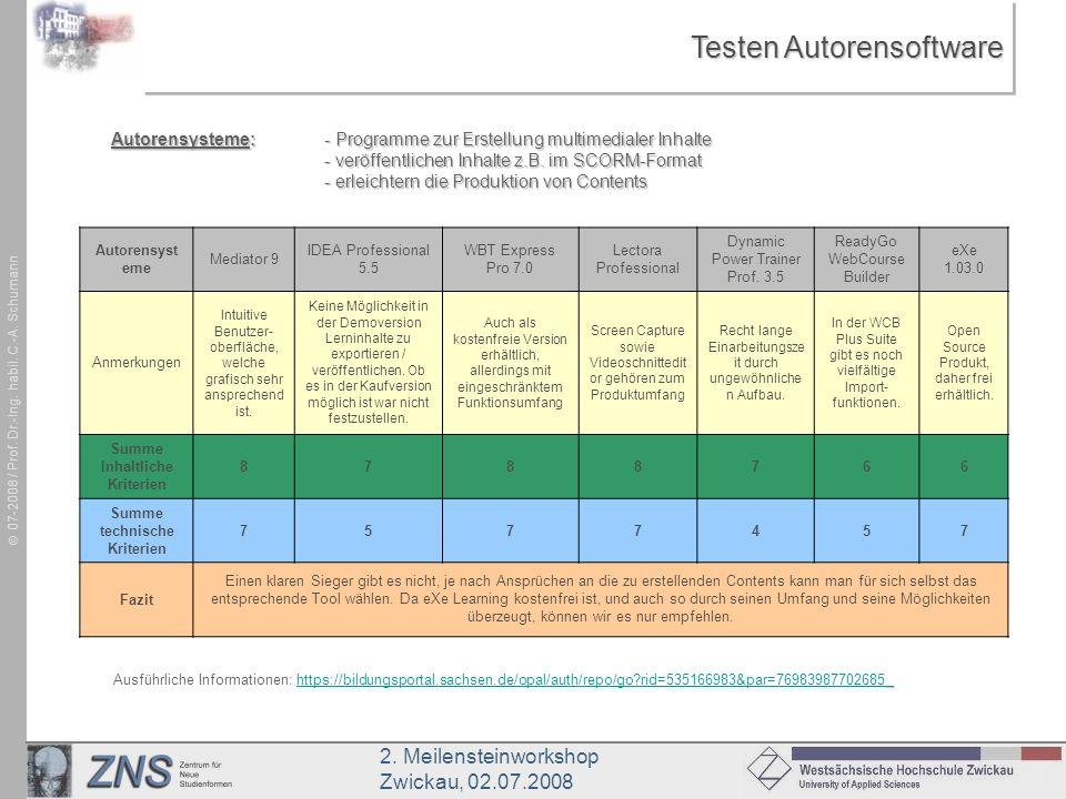 Summe Inhaltliche Kriterien Summe technische Kriterien