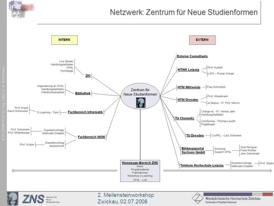 Netzwerk: Zentrum für Neue Studienformen