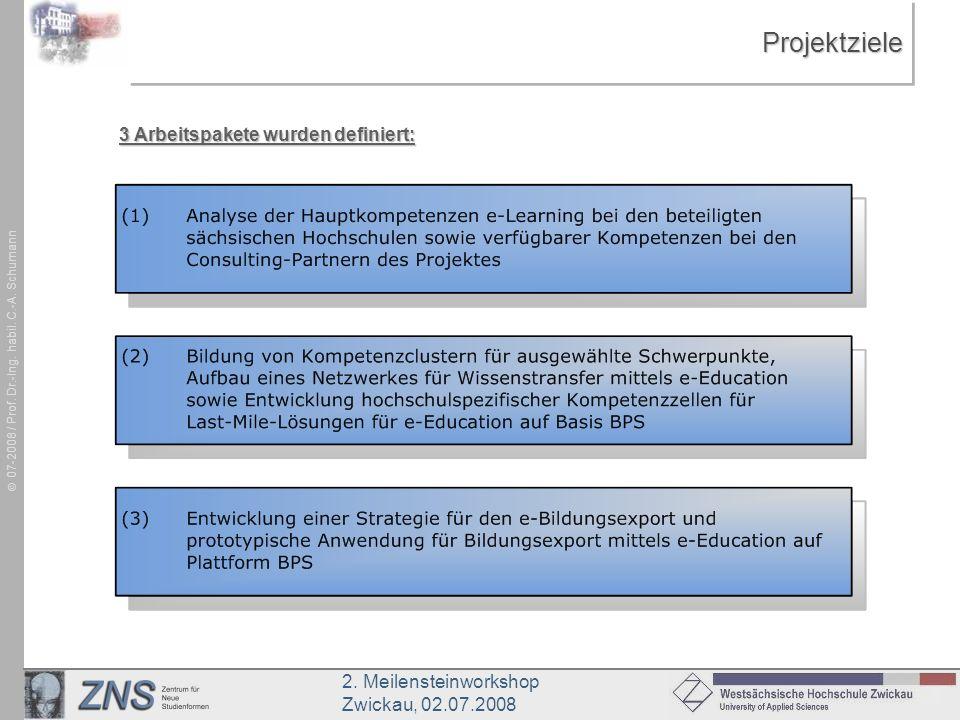 Projektziele 3 Arbeitspakete wurden definiert: